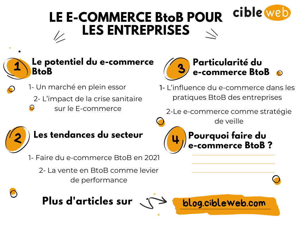 E-commerce BtoB